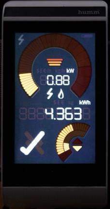 kWh Used