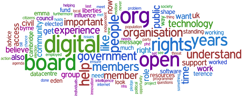 ORG Wordle