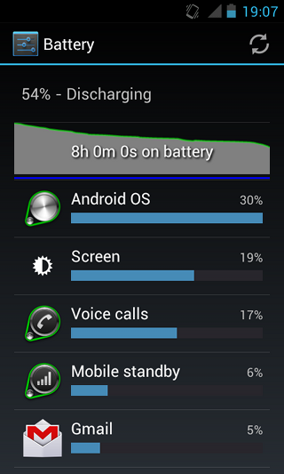 Battery 8 Hours