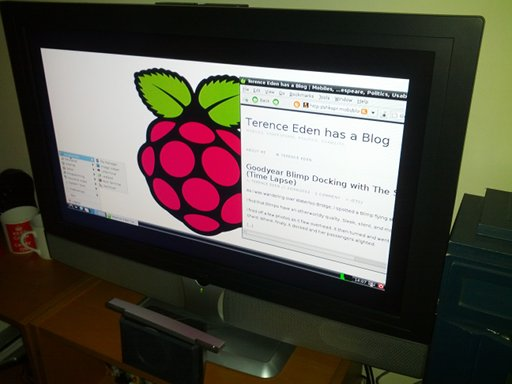 Raspberry Pi Resolution