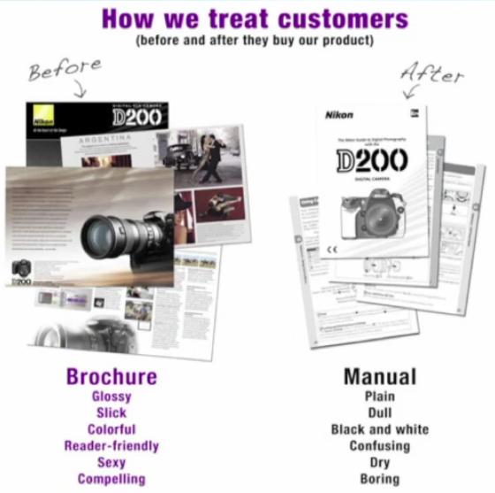 Treat Customers Right