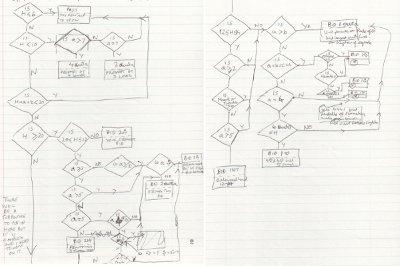 Flow Chart Hand Written