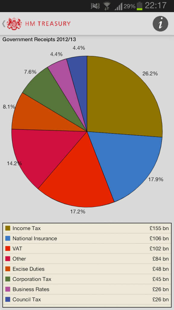 HMRC Income-fs8