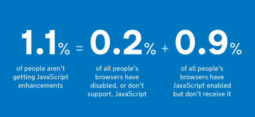 No JavaScript-fs8