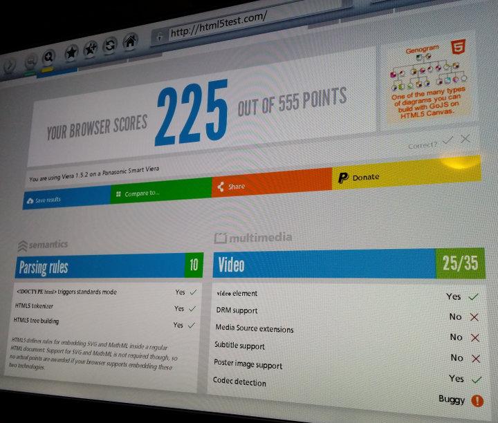 Panasonic HTML5