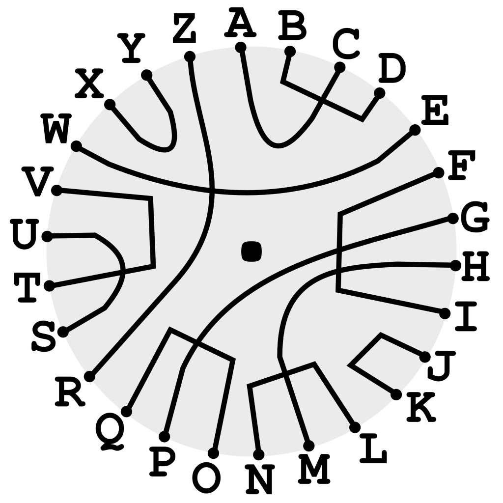 ENIGMA rotor diagram