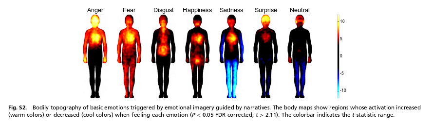 Body Heat Emotions-fs8