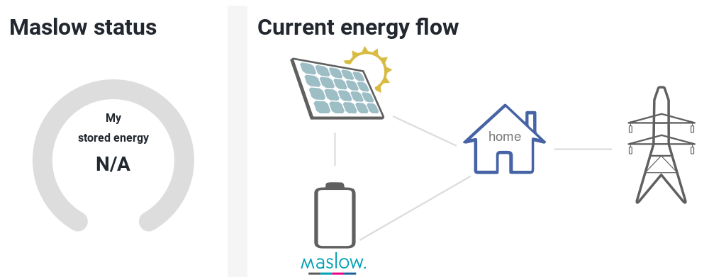 Meet Maslow – The UK's Answer to Tesla's PowerWall – Terence