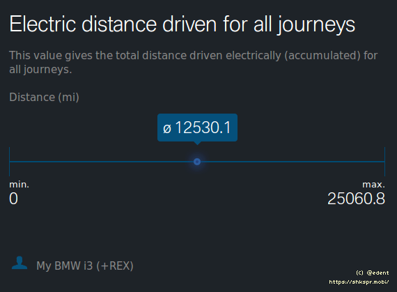 Twelve Thousand Miles In An Electric Car Terence Eden S Blog