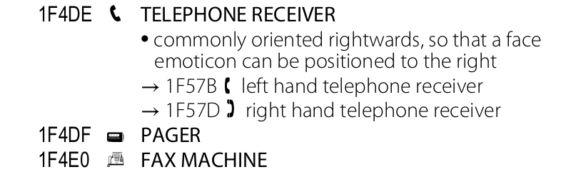 Screenshot of the Unicode standard. The page shows symbols for Telephone Receivers, Pagers, and Fax Machines.