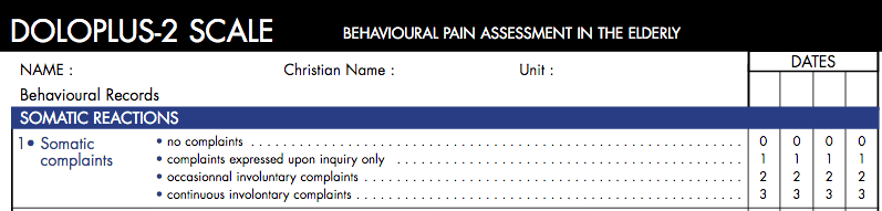 Pain assessment questions asking for a Christian name.