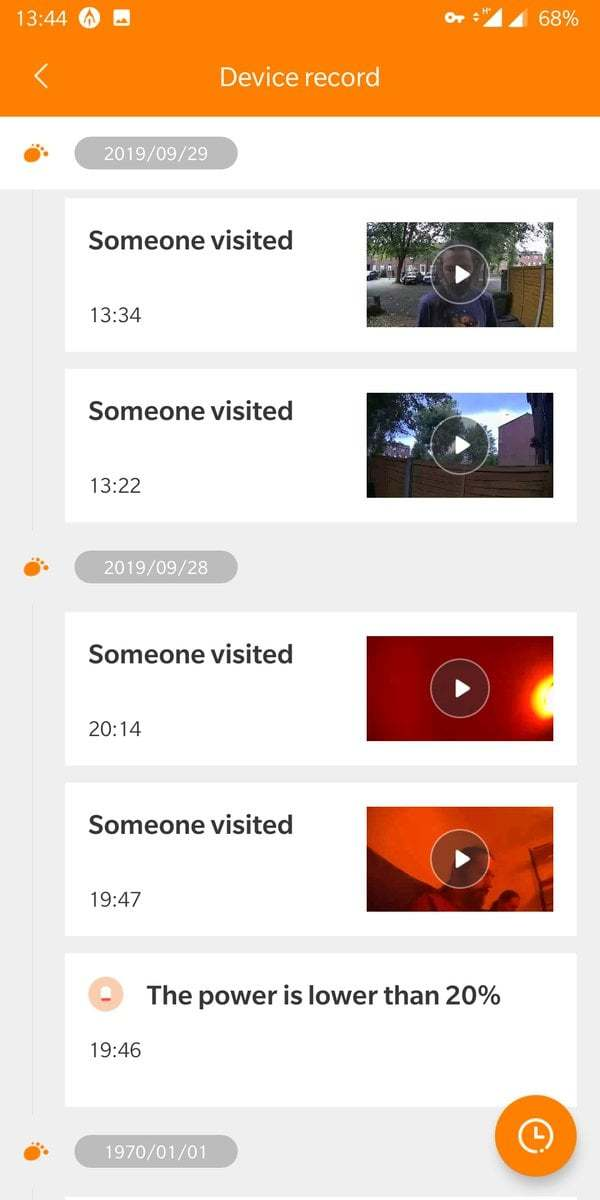 List of videos.