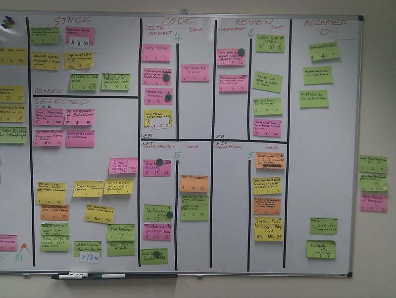 A whiteboard covered in post-it notes. Photo byJim Downing.