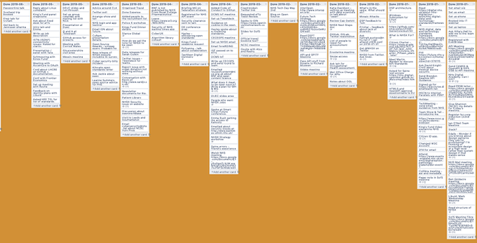 Some of the Trello columns are long and some are short.