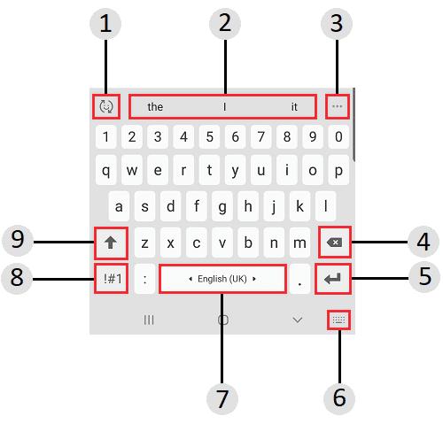 A diagram of a keyboard.