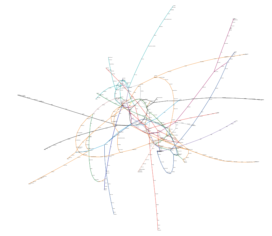 A multi-coloured force-directed graph.