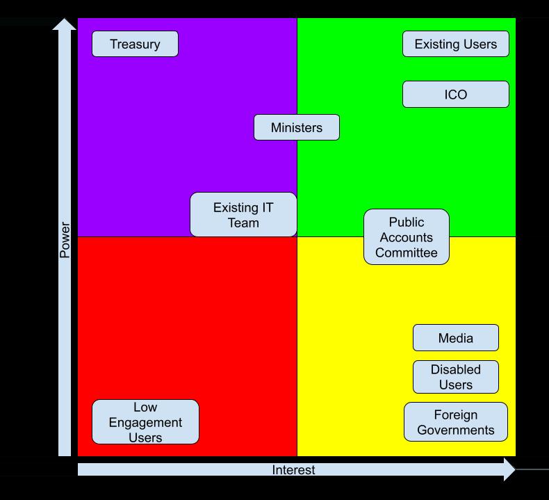 Multicoloured Grid.