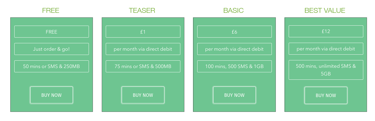 List of price plans. Free for 250MB, £1 for 500MB, £6 for a GB.