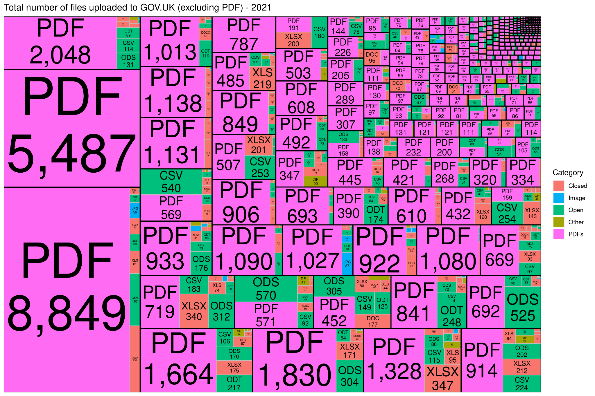 Large map, each square is subdivided into smaller squares.