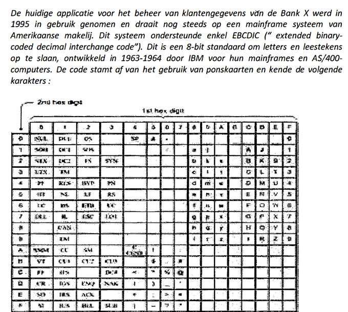 Dutch text and a diagram.
